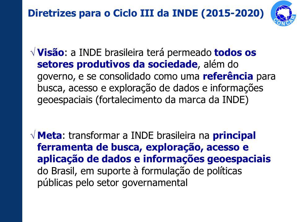 Diretrizes para o Ciclo III da INDE (2015-2020)