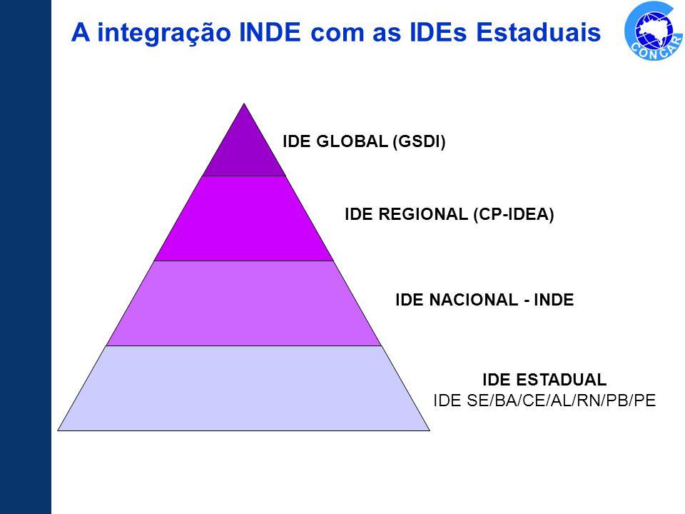 A integração INDE com as IDEs Estaduais IDE REGIONAL (CP-IDEA)