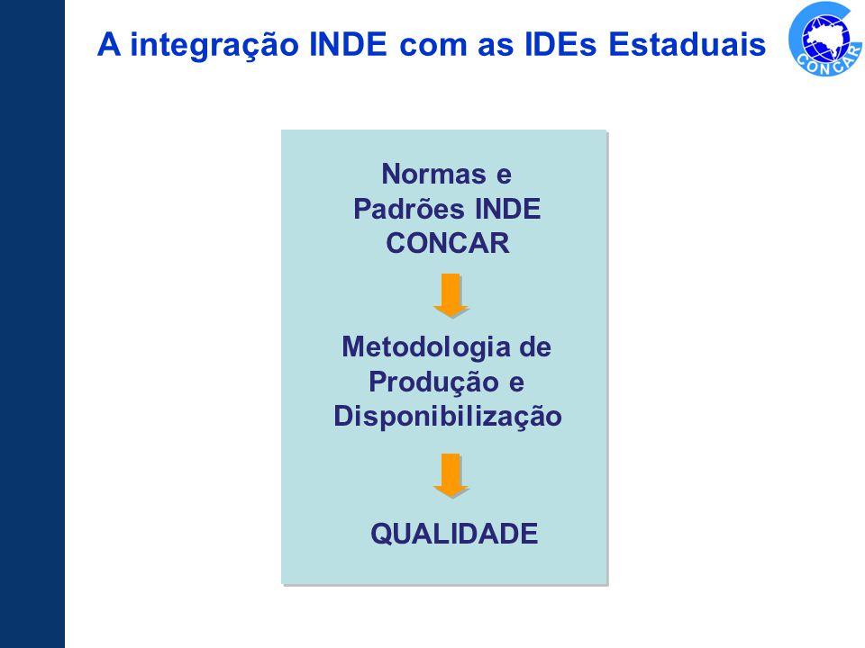 A integração INDE com as IDEs Estaduais