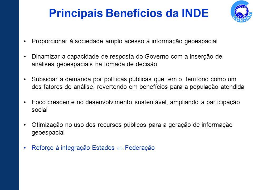 Principais Benefícios da INDE