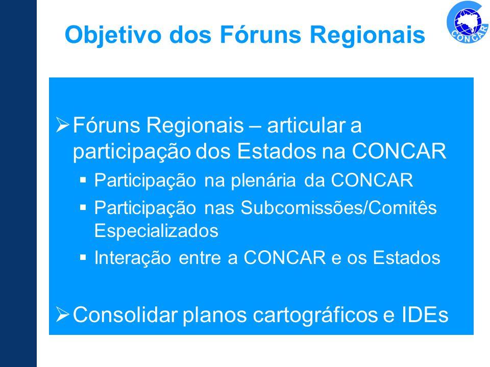 Objetivo dos Fóruns Regionais