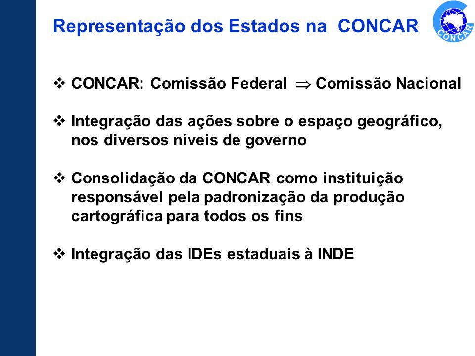 Representação dos Estados na CONCAR
