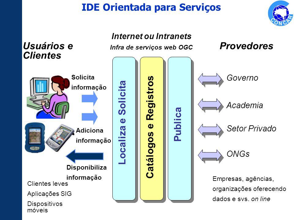 IDE Orientada para Serviços Infra de serviços web OGC