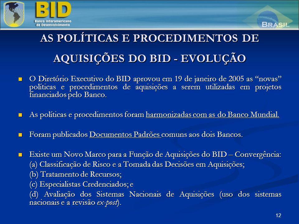 AS POLÍTICAS E PROCEDIMENTOS DE AQUISIÇÕES DO BID - EVOLUÇÃO