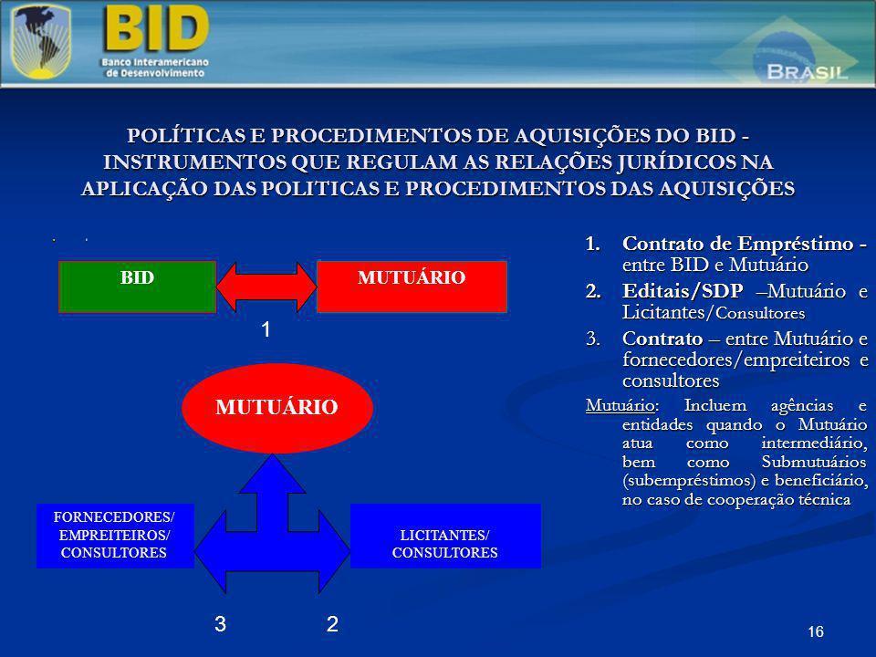 Contrato de Empréstimo - entre BID e Mutuário