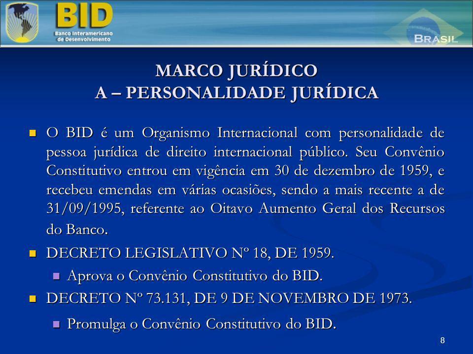 MARCO JURÍDICO A – PERSONALIDADE JURÍDICA