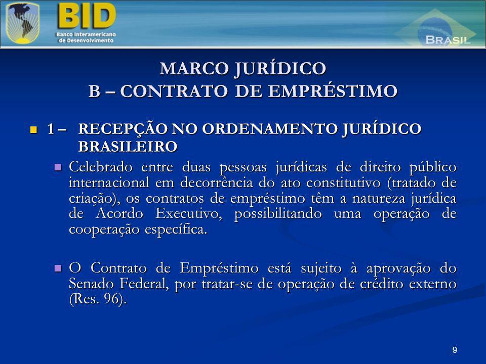 MARCO JURÍDICO B – CONTRATO DE EMPRÉSTIMO