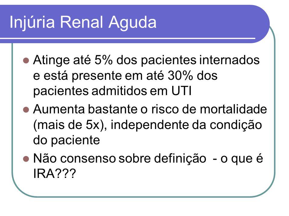 Injúria Renal Aguda Atinge até 5% dos pacientes internados e está presente em até 30% dos pacientes admitidos em UTI.
