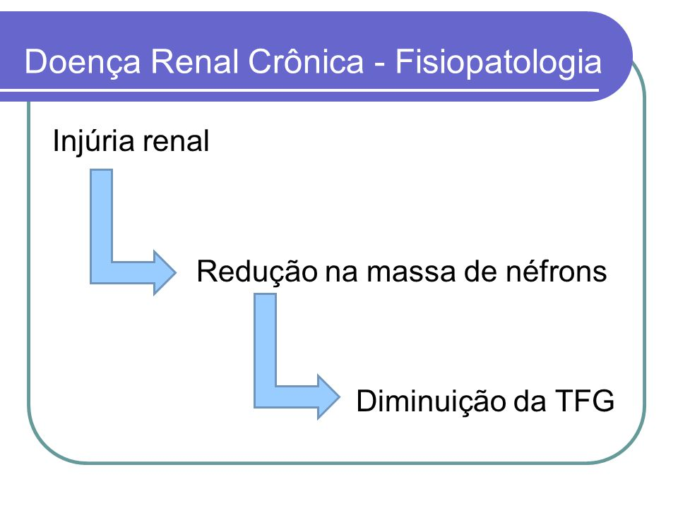 Doença Renal Crônica - Fisiopatologia