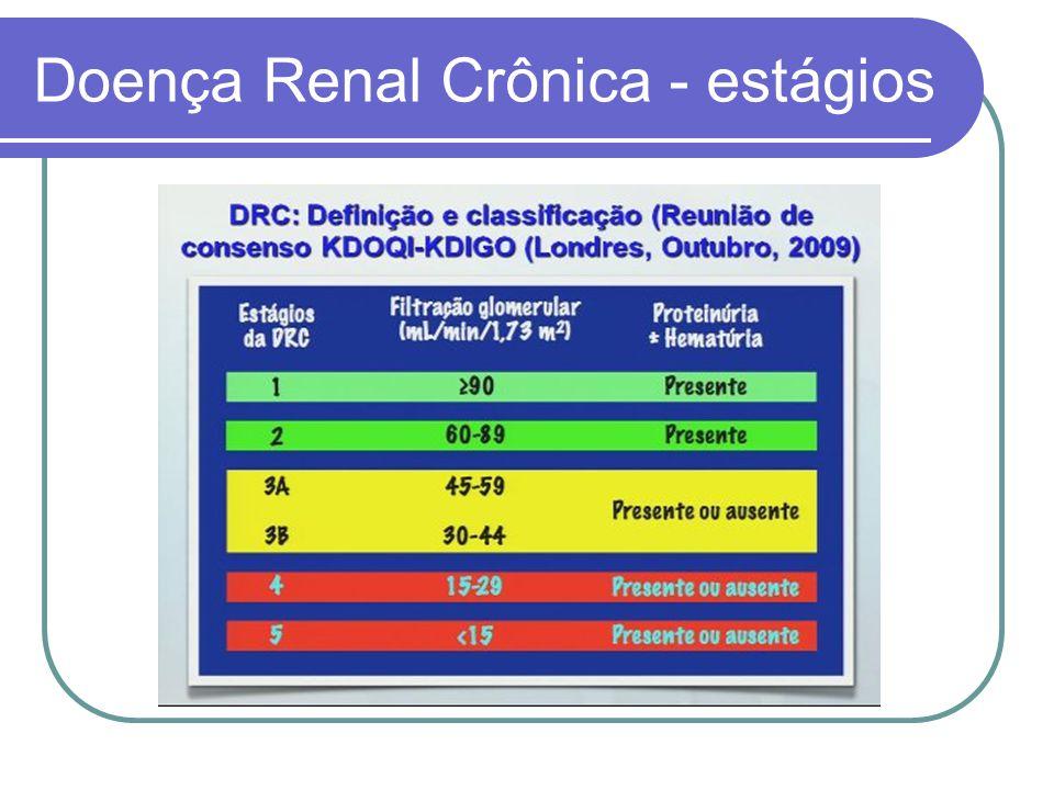 Doença Renal Crônica - estágios