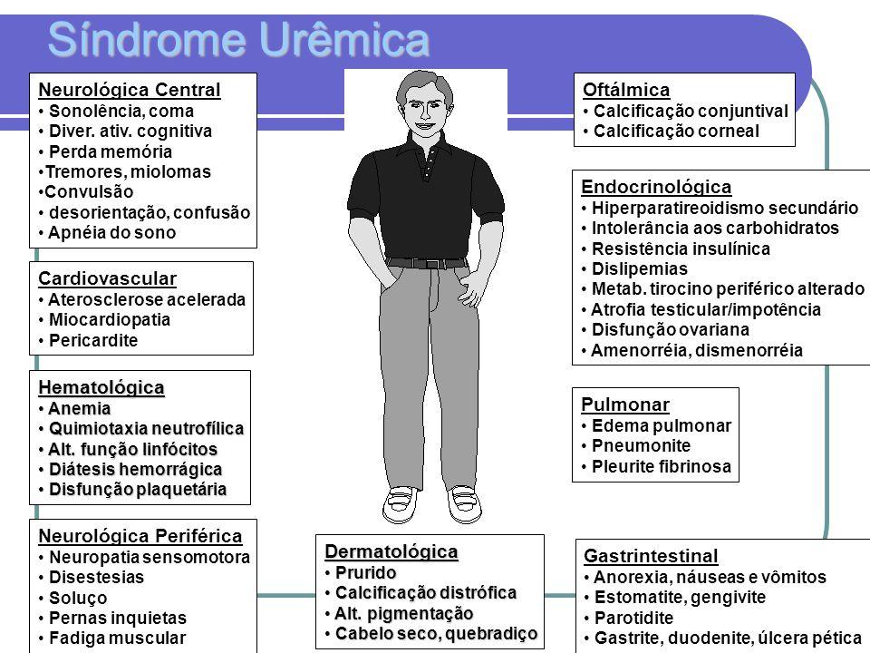 Síndrome Urêmica Neurológica Central Oftálmica Endocrinológica