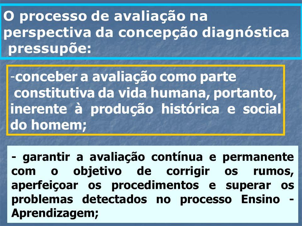 O processo de avaliação na perspectiva da concepção diagnóstica