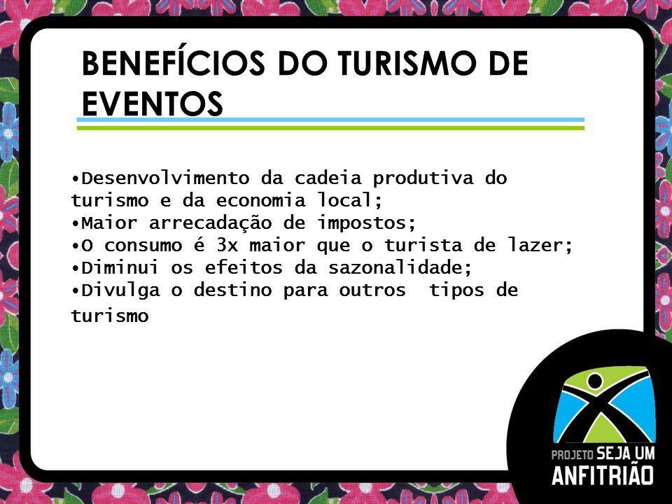 BENEFÍCIOS DO TURISMO DE EVENTOS