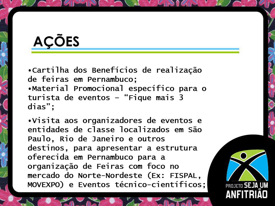AÇÕES Cartilha dos Benefícios de realização de feiras em Pernambuco;