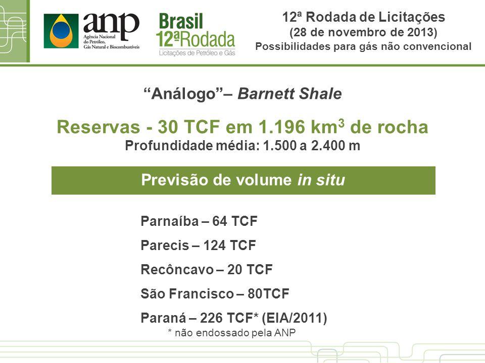 Reservas - 30 TCF em 1.196 km3 de rocha