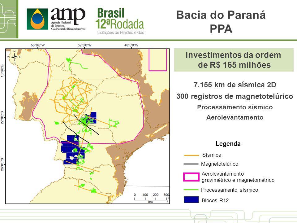 Bacia do Paraná PPA Investimentos da ordem de R$ 165 milhões