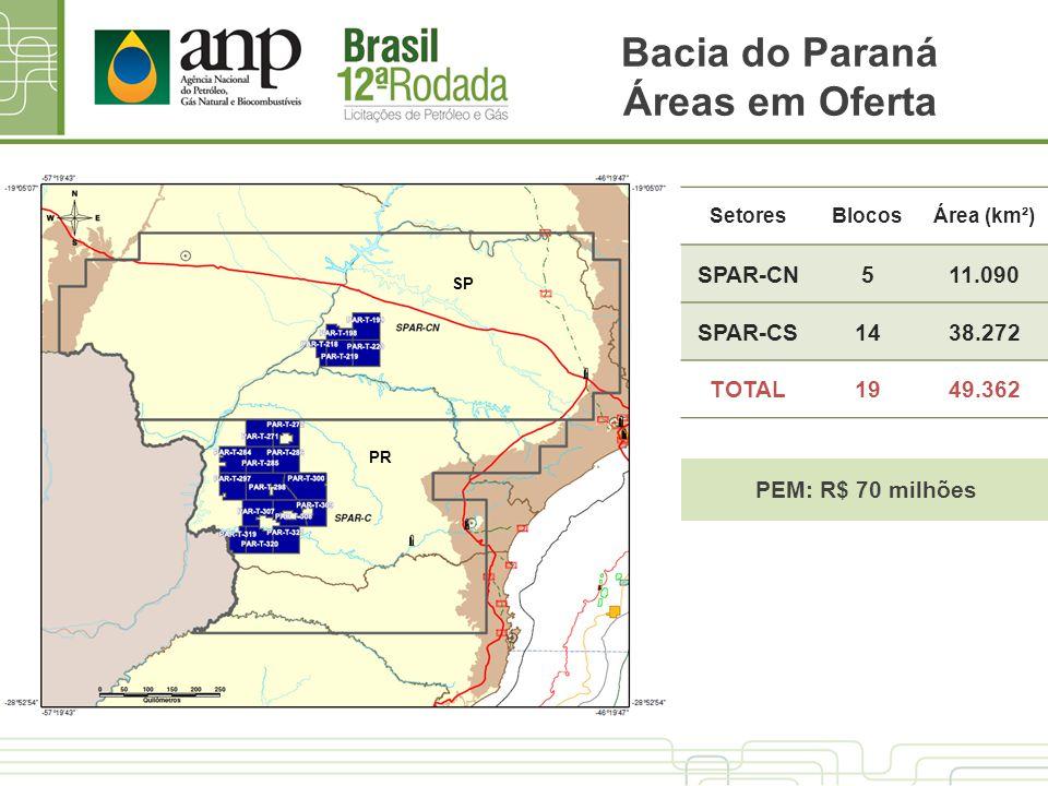 Bacia do Paraná Áreas em Oferta