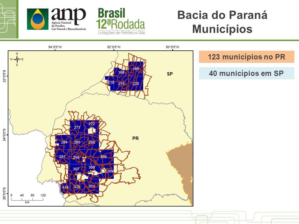 Bacia do Paraná Municípios
