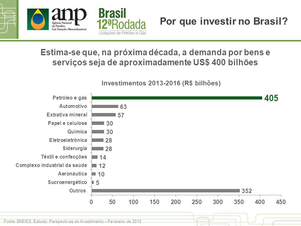 Por que investir no Brasil Investimentos 2013-2016 (R$ bilhões)