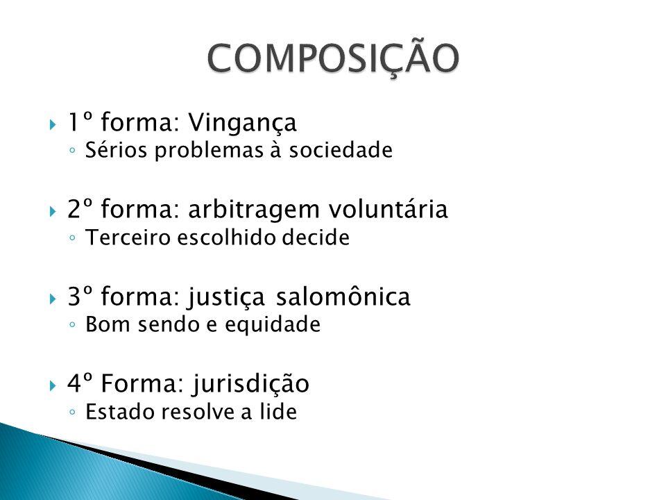 COMPOSIÇÃO 1º forma: Vingança 2º forma: arbitragem voluntária