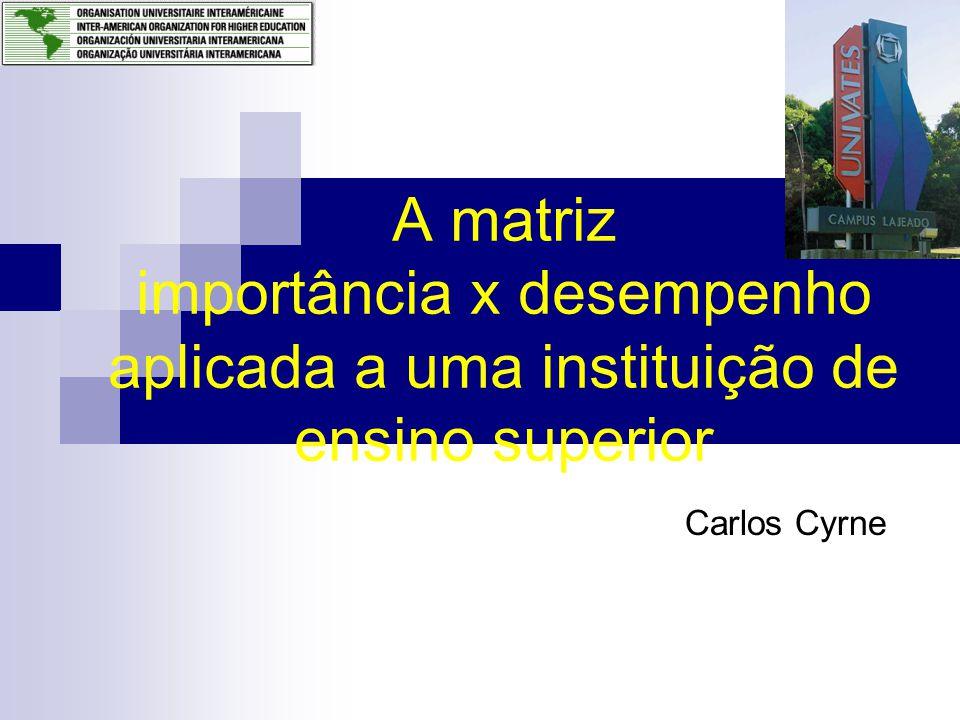 A matriz importância x desempenho aplicada a uma instituição de ensino superior
