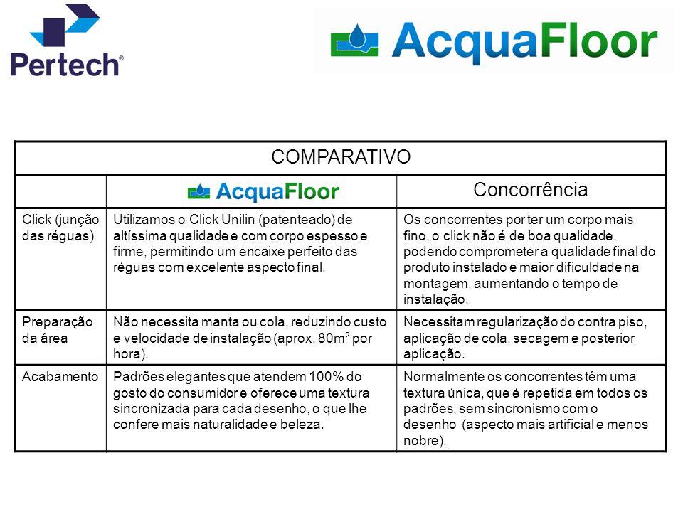 COMPARATIVO Concorrência Click (junção das réguas)