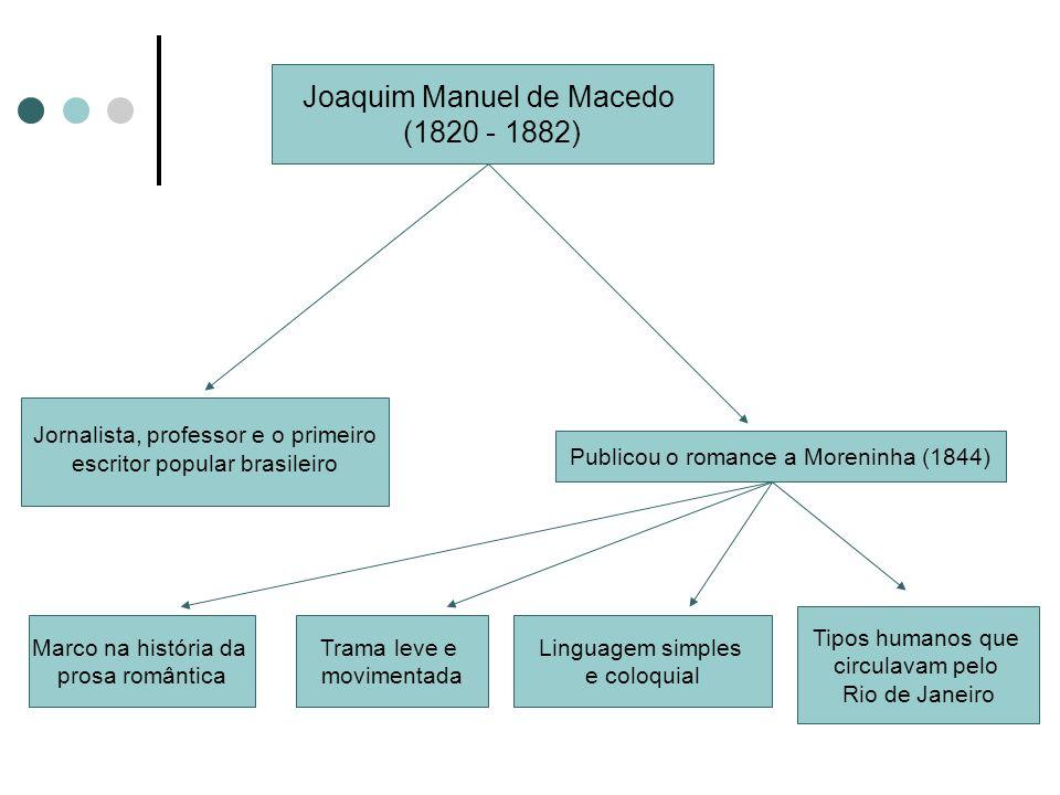 Joaquim Manuel de Macedo (1820 - 1882)