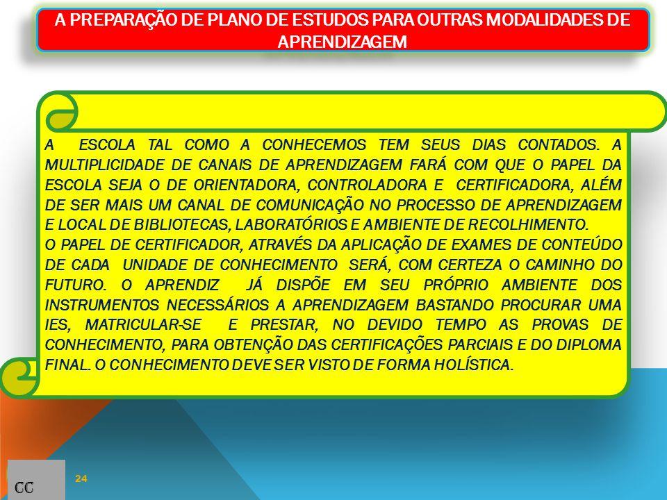 A PREPARAÇÃO DE PLANO DE ESTUDOS PARA OUTRAS MODALIDADES DE APRENDIZAGEM