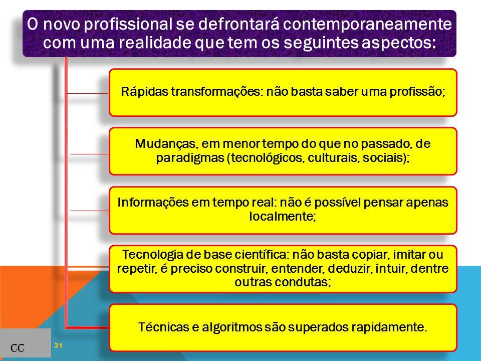 O novo profissional se defrontará contemporaneamente com uma realidade que tem os seguintes aspectos: