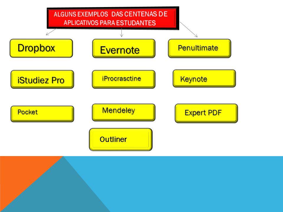 ALGUNS EXEMPLOS DAS CENTENAS DE APLICATIVOS PARA ESTUDANTES