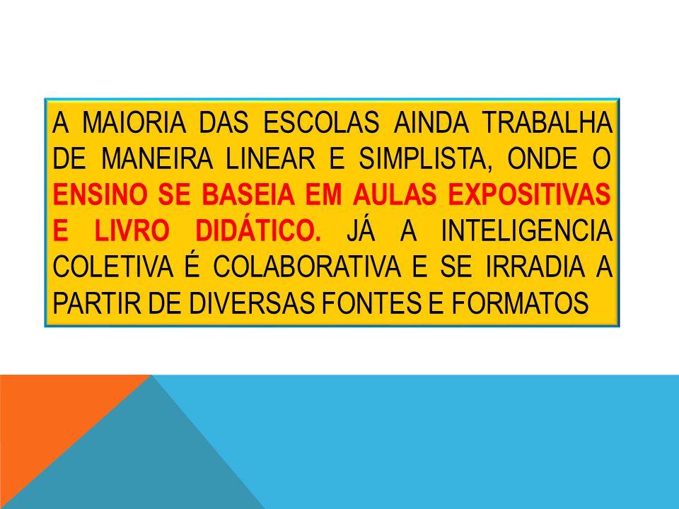 A MAIORIA DAS ESCOLAS AINDA TRABALHA DE MANEIRA LINEAR E SIMPLISTA, ONDE O ENSINO SE BASEIA EM AULAS EXPOSITIVAS E LIVRO DIDÁTICO.