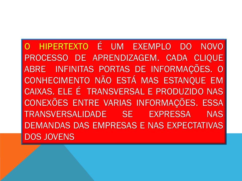 O HIPERTEXTO É UM EXEMPLO DO NOVO PROCESSO DE APRENDIZAGEM