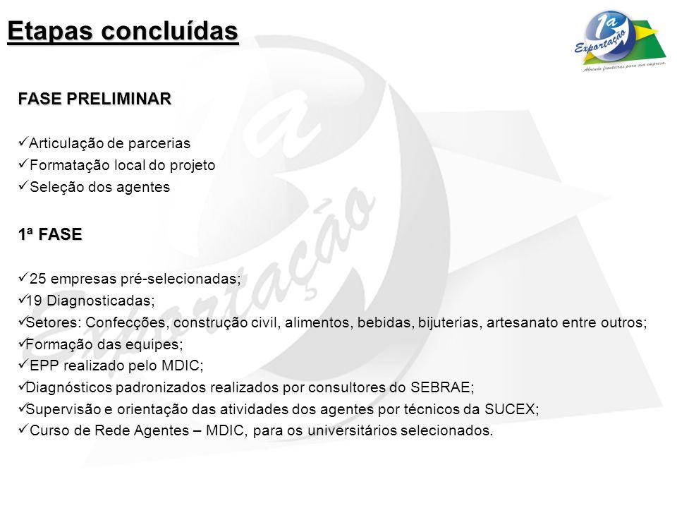 Etapas concluídas FASE PRELIMINAR 1ª FASE Articulação de parcerias
