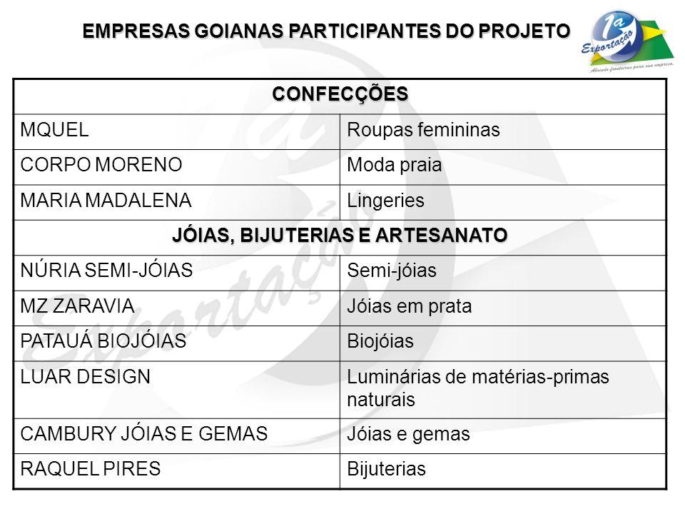EMPRESAS GOIANAS PARTICIPANTES DO PROJETO CONFECÇÕES MQUEL