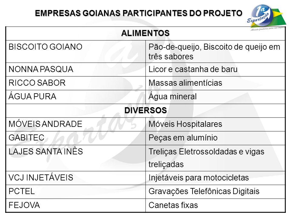 EMPRESAS GOIANAS PARTICIPANTES DO PROJETO