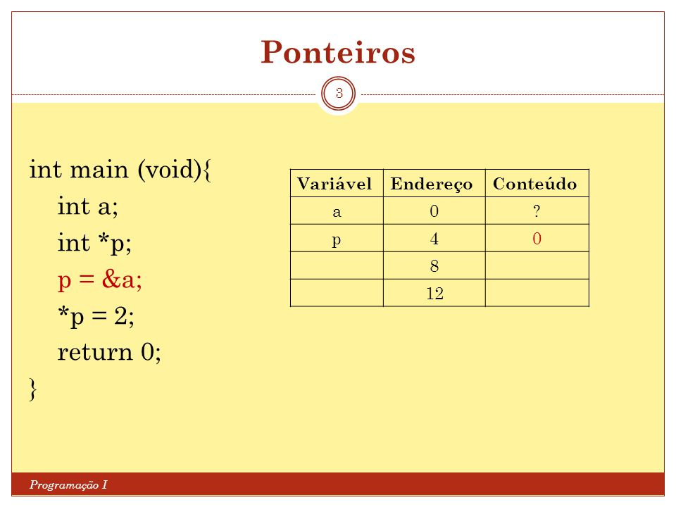 Ponteiros int main (void){ int a; int *p; p = &a; *p = 2; return 0; }