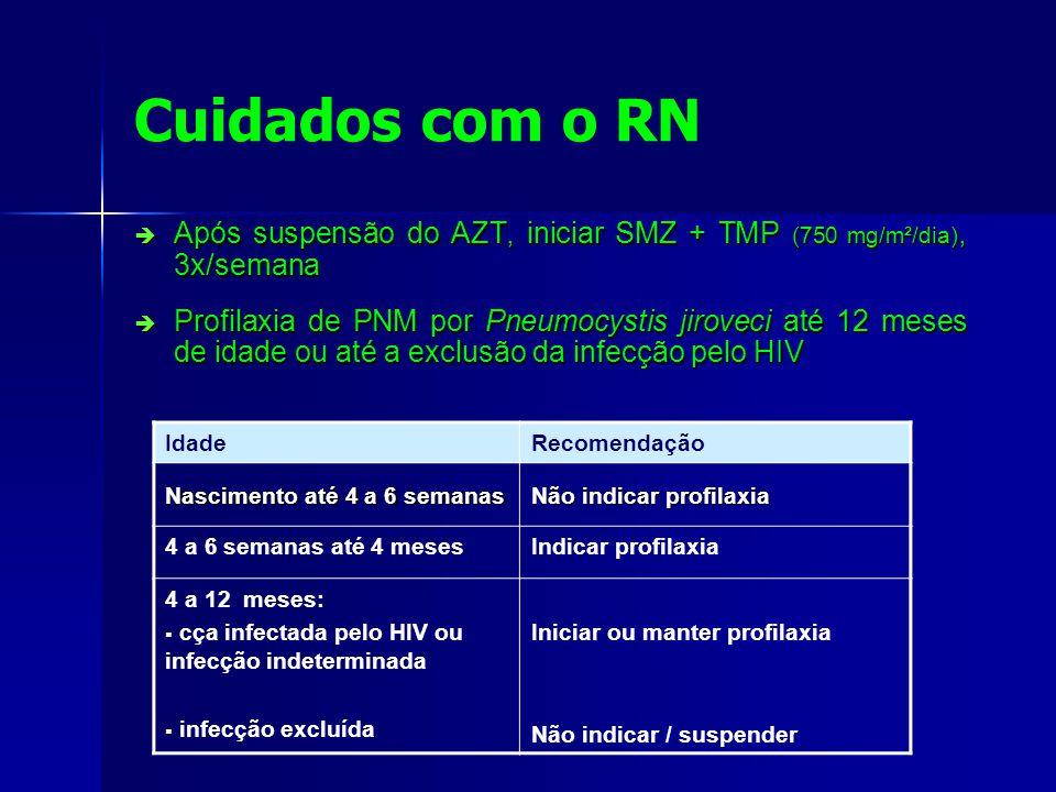 Cuidados com o RN Após suspensão do AZT, iniciar SMZ + TMP (750 mg/m²/dia), 3x/semana.
