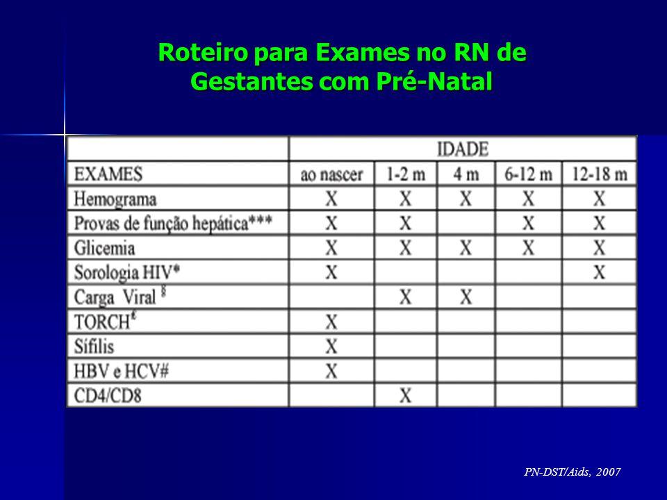 Roteiro para Exames no RN de Gestantes com Pré-Natal