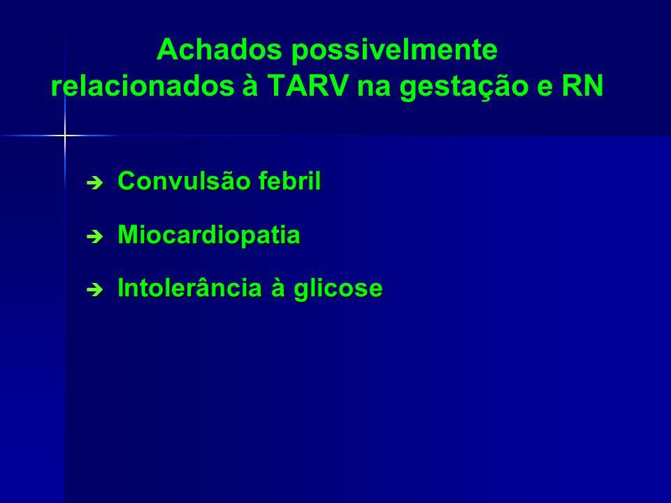 Achados possivelmente relacionados à TARV na gestação e RN