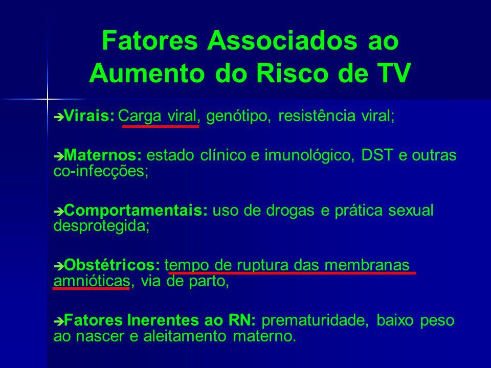 Fatores Associados ao Aumento do Risco de TV