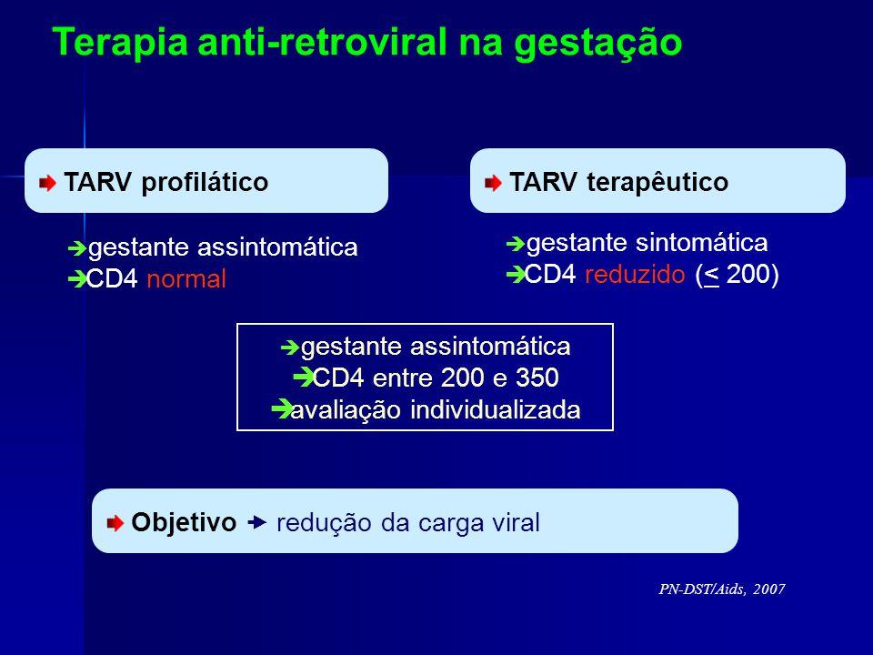 Terapia anti-retroviral na gestação