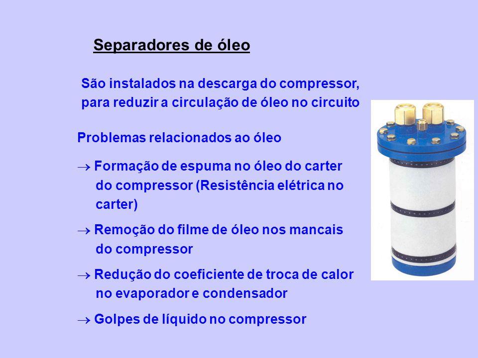 Separadores de óleo São instalados na descarga do compressor, para reduzir a circulação de óleo no circuito.