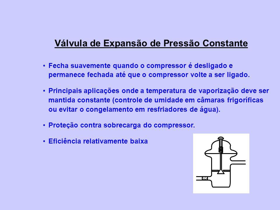 Válvula de Expansão de Pressão Constante