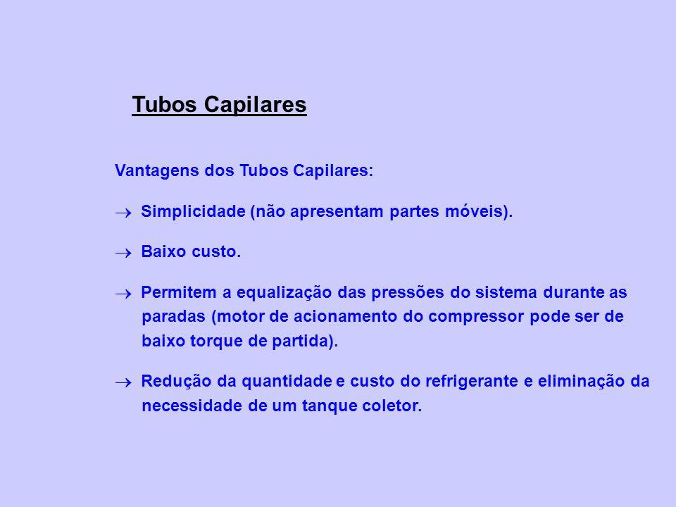 Tubos Capilares Vantagens dos Tubos Capilares: