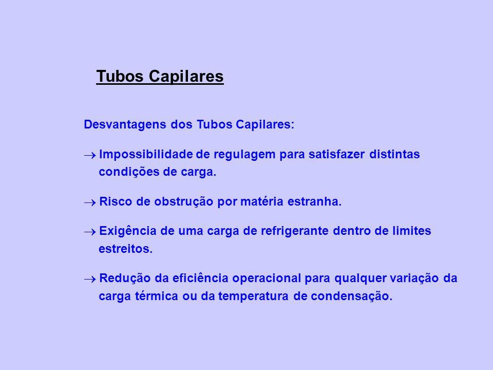 Tubos Capilares Desvantagens dos Tubos Capilares: