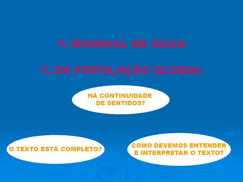 % MUNDIAL DE ÁGUA % DA POPULAÇÃO GLOBAL HÁ CONTINUIDADE DE SENTIDOS