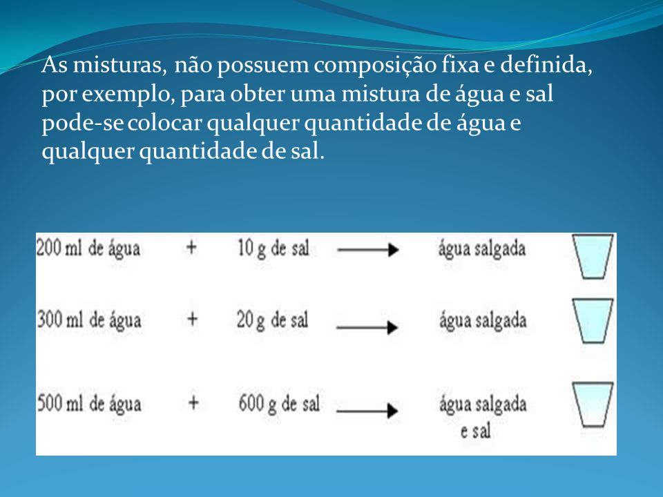 As misturas, não possuem composição fixa e definida, por exemplo, para obter uma mistura de água e sal pode-se colocar qualquer quantidade de água e qualquer quantidade de sal.