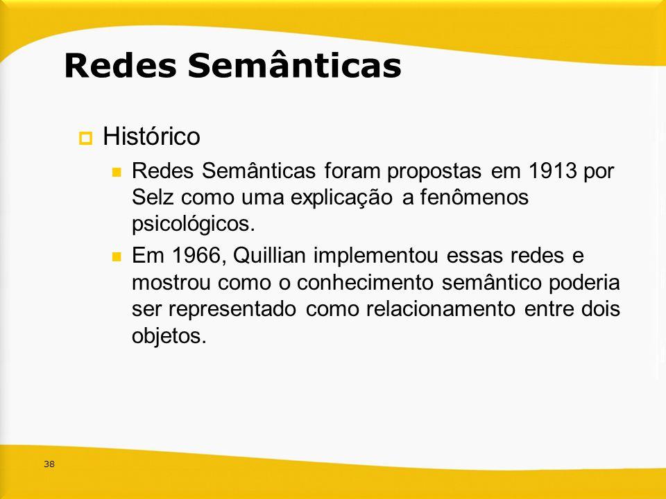 Redes Semânticas Histórico
