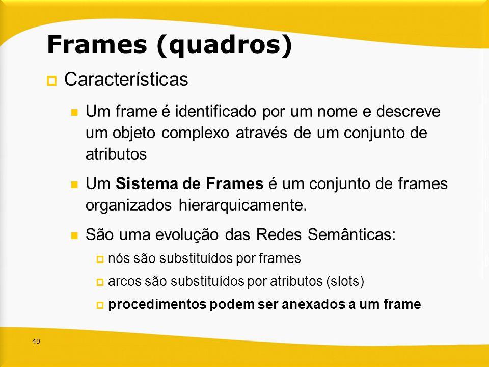 Frames (quadros) Características
