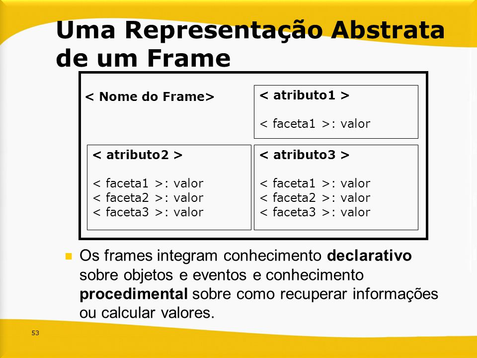 Uma Representação Abstrata de um Frame